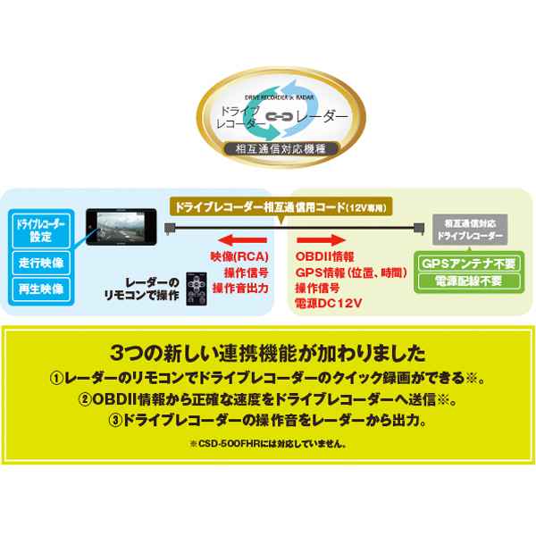 コンパクトドライブレコーダー CSD-500FHR & レーダー AR-383GA 相互通信セット  CELLSTAR(セルスター)