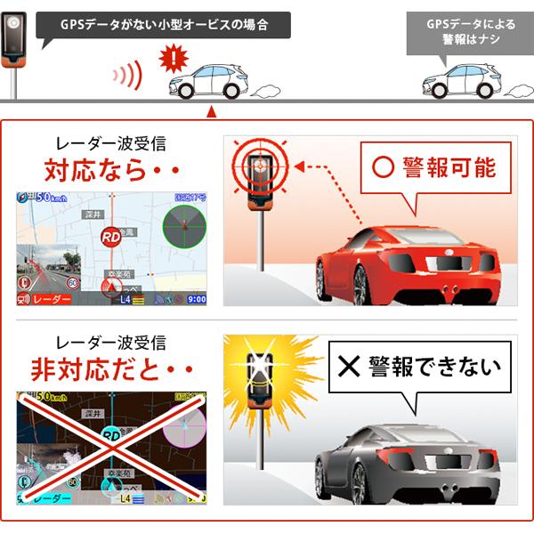 GPS&レーダー探知機 SUPER CAT A520 YUPITERU(ユピテル)